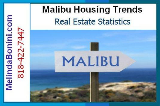 Malibu California Real Estate Trends Free Report